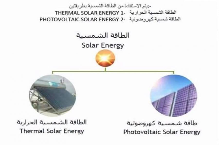 كلية التربية للعلوم الصرفة تنظم محاضرة عن الطاقة المتجددة